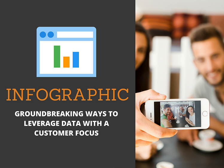 Groundbreaking ways to leverage data with a customer focus