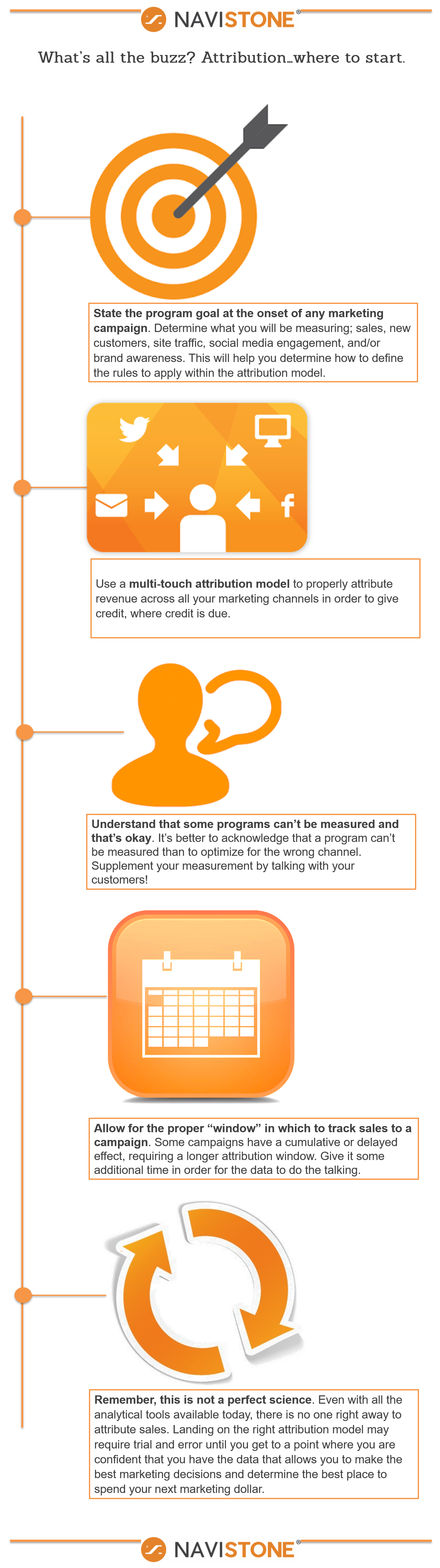 Attribution Infographic_v1