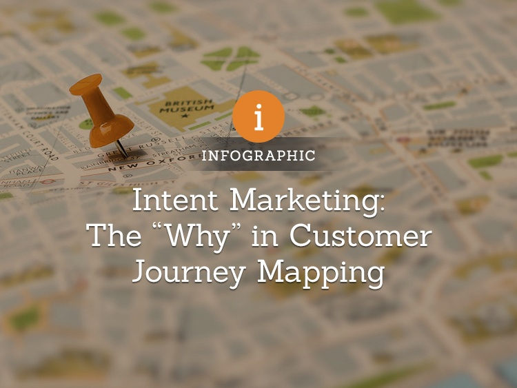 Infographic — Consumer Intent: The Heart of the Customer Journey